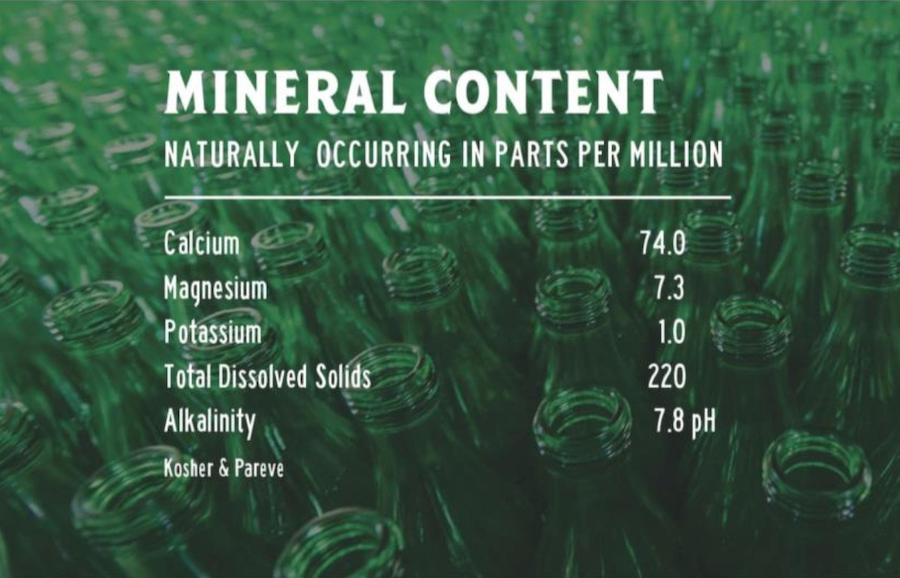 MVSW Mineral Content